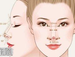 院长揭秘:硅胶隆鼻和膨体隆鼻有什么区别?哪种更好?
