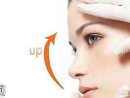 面部提升美容中哪种项目适合你呢?