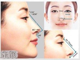 终于找到重庆的鼻综合+膨体隆鼻案例了