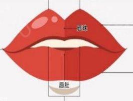 如何可以丰唇 丰唇手术需要注意什么呢