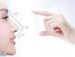 深圳整形美容科关于鼻综合手术和假体隆胸的介绍