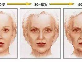 面部抗衰做得早,六十岁不显老!