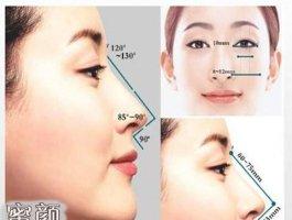 隆鼻新技术效果解析,花3分钟带你来了解!