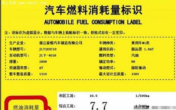 远景suv1.8真实油耗,来自2843位车友的油耗调查数据 远景suv1.8真实油耗,来自2843位车友的油耗调查数据 吉利SUV 第2张
