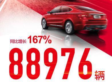 2017年2月吉利汽车销量排行榜 增167% 2017年2月吉利汽车销量排行榜 增167% 吉利SUV 第1张