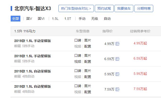 北京汽车智达X3八月销量 2019年8月销量3181辆(销量排名第72) 北京汽车智达X3八月销量 2019年8月销量3181辆(销量排名第72) SUV车型销量 第3张