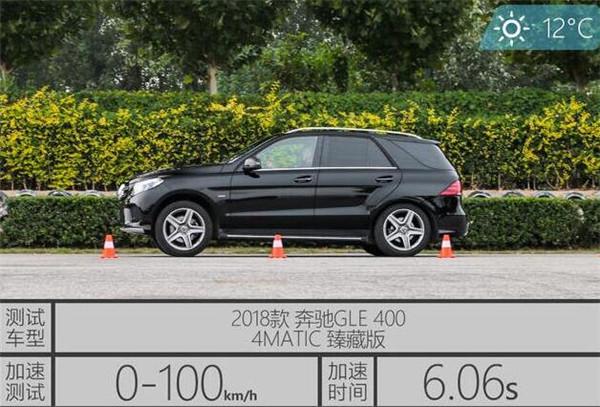 奔驰GLE级八月销量 2019年8月销量3216辆(销量排名第95) 奔驰GLE级八月销量 2019年8月销量3216辆(销量排名第95) SUV车型销量 第2张