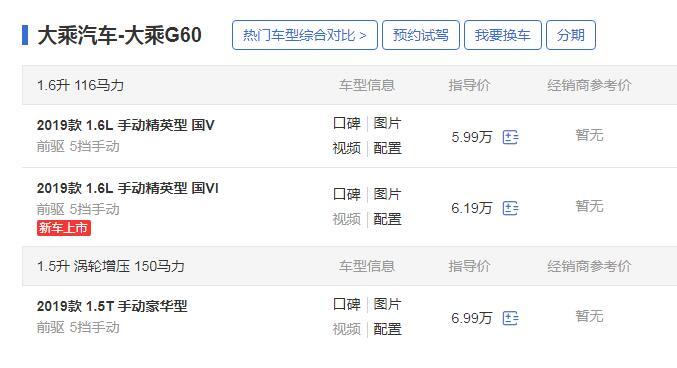 大乘G60八月销量 2019年8月销量3108辆(销量排名第76) 大乘G60八月销量 2019年8月销量3108辆(销量排名第76) SUV车型销量 第5张