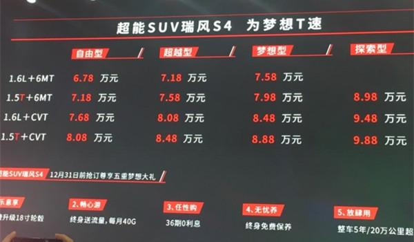 江淮瑞风S4八月销量 2019年8月销量1224辆(销量排名第130) 江淮瑞风S4八月销量 2019年8月销量1224辆(销量排名第130) SUV车型销量 第2张