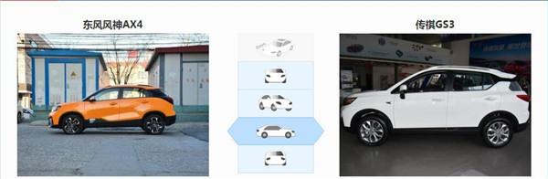 东风风神AX4八月销量 2019年8月销量18辆(销量排名第250) 东风风神AX4八月销量 2019年8月销量18辆(销量排名第250) SUV车型销量 第3张