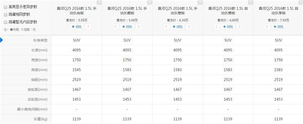 昌河Q25八月销量 2019年8月销量1辆(销量排名第261) 昌河Q25八月销量 2019年8月销量1辆(销量排名第261) SUV车型销量 第4张