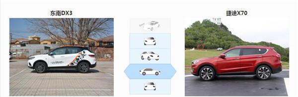 东南DX3七月销量 2019年7月销量1330辆(销量排名第123) 东南DX3七月销量 2019年7月销量1330辆(销量排名第123) SUV车型销量 第4张