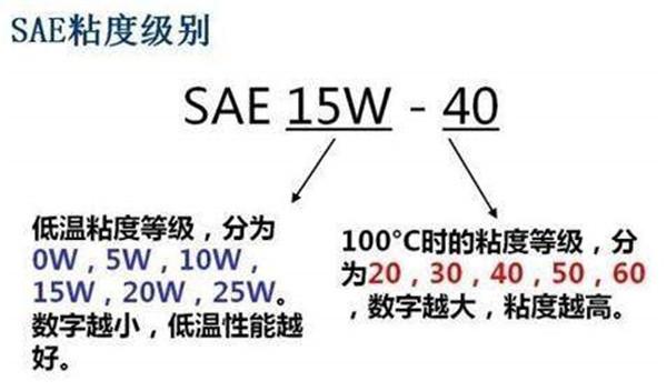 北京汽车智行七月销量 2019年7月销量1039辆(销量排名第141) 北京汽车智行七月销量 2019年7月销量1039辆(销量排名第141) SUV车型销量 第4张