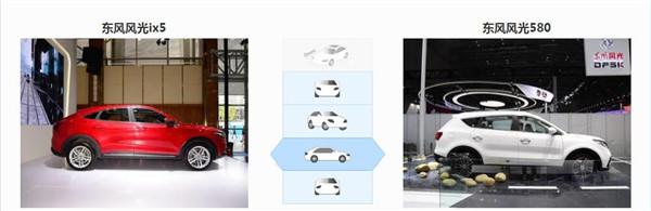 东风风光ix5七月销量 2019年7月销量844辆(销量排名第158) 东风风光ix5七月销量 2019年7月销量844辆(销量排名第158) SUV车型销量 第3张