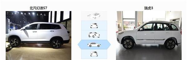 北汽幻速S7七月销量 2019年7月销量802辆(销量排名第165) 北汽幻速S7七月销量 2019年7月销量802辆(销量排名第165) SUV车型销量 第3张