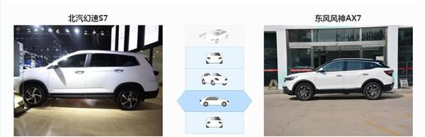 北汽幻速S7七月销量 2019年7月销量802辆(销量排名第165) 北汽幻速S7七月销量 2019年7月销量802辆(销量排名第165) SUV车型销量 第4张
