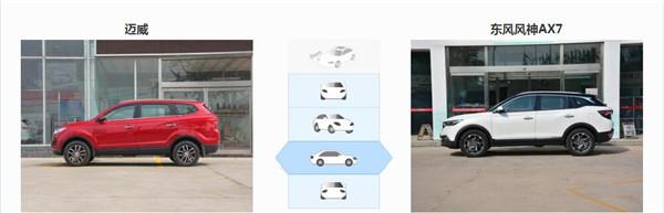 力帆迈威七月销量 2019年7月销量370辆(销量排名第193) 力帆迈威七月销量 2019年7月销量370辆(销量排名第193) SUV车型销量 第3张