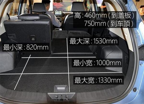 东风风神AX5七月销量 2019年7月销量109辆(销量排名第241) 东风风神AX5七月销量 2019年7月销量109辆(销量排名第241) SUV车型销量 第3张
