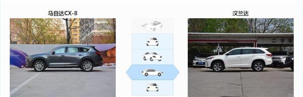 马自达CX-8七月销量 2019年7月销量145辆(销量排名第223) 马自达CX-8七月销量 2019年7月销量145辆(销量排名第223) SUV车型销量 第4张