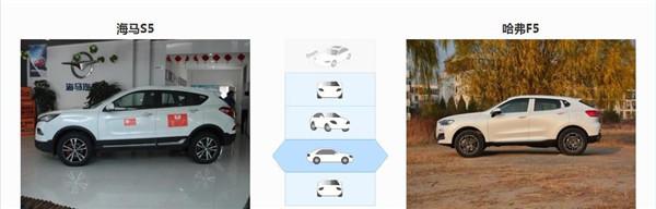 海马S5七月销量 2019年7月销量52辆(销量排名第249) 海马S5七月销量 2019年7月销量52辆(销量排名第249) SUV车型销量 第4张