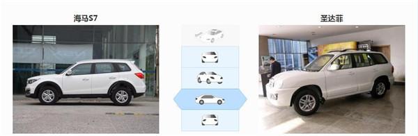 海马S7七月销量 2019年7月销量6辆(销量排名第270) 海马S7七月销量 2019年7月销量6辆(销量排名第270) SUV车型销量 第2张
