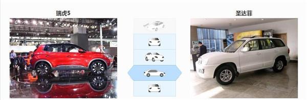 华泰圣达菲六月销量 2019年6月销量2592辆(销量排名第87) 华泰圣达菲六月销量 2019年6月销量2592辆(销量排名第87) SUV车型销量 第2张