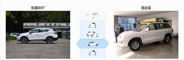 华泰圣达菲六月销量 2019年6月销量2592辆(销量排名第87) 华泰圣达菲六月销量 2019年6月销量2592辆(销量排名第87) SUV车型销量 第3张