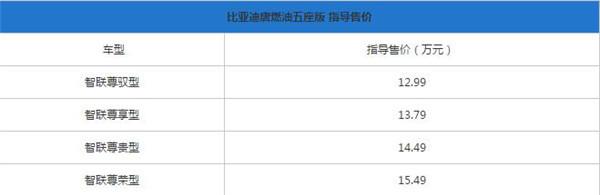 比亚迪唐六月销量 2019年6月销量2442辆(销量排名第96) 比亚迪唐六月销量 2019年6月销量2442辆(销量排名第96) SUV车型销量 第1张