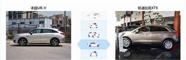 本田UR-V六月销量 2019年6月销量2048辆(销量排名第113) 本田UR-V六月销量 2019年6月销量2048辆(销量排名第113) SUV车型销量 第3张