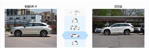 本田UR-V六月销量 2019年6月销量2048辆(销量排名第113) 本田UR-V六月销量 2019年6月销量2048辆(销量排名第113) SUV车型销量 第4张