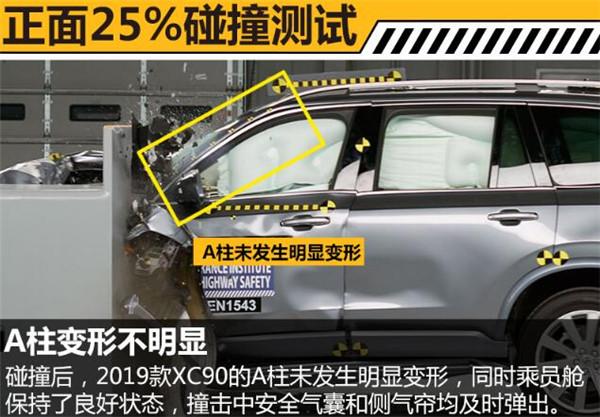 沃尔沃XC90六月销量 2019年6月销量2210辆(销量排名第104) 沃尔沃XC90六月销量 2019年6月销量2210辆(销量排名第104) SUV车型销量 第4张