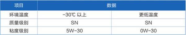 哈弗F5六月销量 2019年6月销量排名1130(销量排名第139) 哈弗F5六月销量 2019年6月销量排名1130(销量排名第139) SUV车型销量 第4张