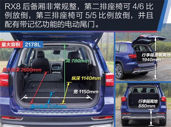 荣威RX8六月销量 2019年6月销量2821辆(销量排名第176) 荣威RX8六月销量 2019年6月销量2821辆(销量排名第176) SUV车型销量 第3张
