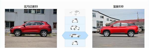 北汽幻速S5六月销量 2019年6月销量225辆(销量排名第210) 北汽幻速S5六月销量 2019年6月销量225辆(销量排名第210) SUV车型销量 第4张