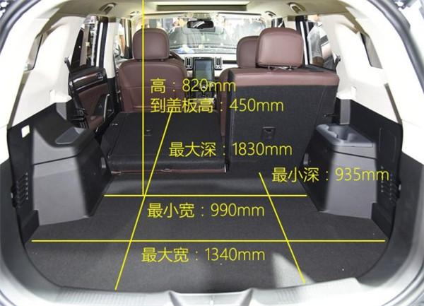 昌河Q7六月销量 2019年6月销量51辆(销量排名第247) 昌河Q7六月销量 2019年6月销量51辆(销量排名第247) SUV车型销量 第4张