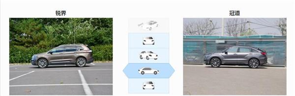 本田冠道五月销量 2019年5月销量6510辆(销量排名第31) 本田冠道五月销量 2019年5月销量6510辆(销量排名第31) SUV车型销量 第3张