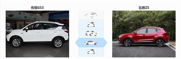 广汽传祺GS3五月销量 2019年5月销量3727辆(销量排名第59) 广汽传祺GS3五月销量 2019年5月销量3727辆(销量排名第59) SUV车型销量 第3张
