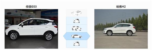 广汽传祺GS3五月销量 2019年5月销量3727辆(销量排名第59) 广汽传祺GS3五月销量 2019年5月销量3727辆(销量排名第59) SUV车型销量 第4张