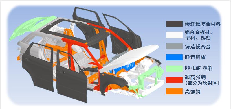 新车,SUV,众泰 新车 技术研发双拳出击,众泰3.0平台架构新产品TS5破茧而出 SUV评测 第9张