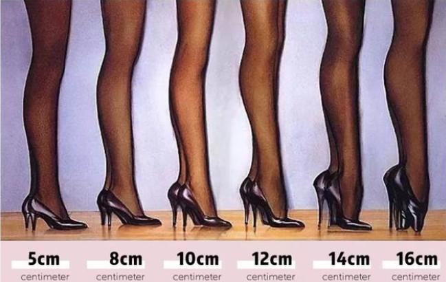 高跟鞋怎么穿可以不掉跟 怎么穿高跟鞋不掉跟 高跟鞋怎么穿可以不掉跟 怎么穿高跟鞋不掉跟 知识库 第10张