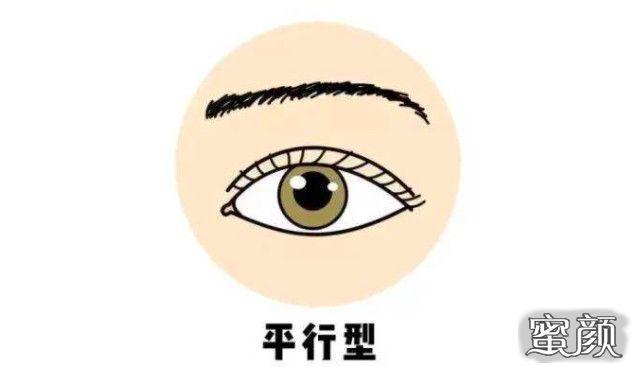 https://img.miyanlife.com/mnt/timg/210314/15292V435-1.jpg 没有好看双眼,怎谈暗送秋波~眼综合帮你解决! 知识库 第2张