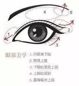 https://img.miyanlife.com/mnt/timg/210314/1529303030-5.jpg 没有好看双眼,怎谈暗送秋波~眼综合帮你解决! 知识库 第6张