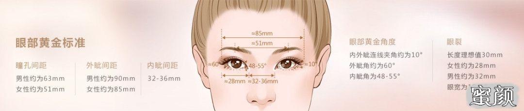 https://img.miyanlife.com/mnt/timg/210313/1Z2253Z4-4.jpg 5种双眼皮手术方式及特点,看完再做也不迟! 知识库 第5张