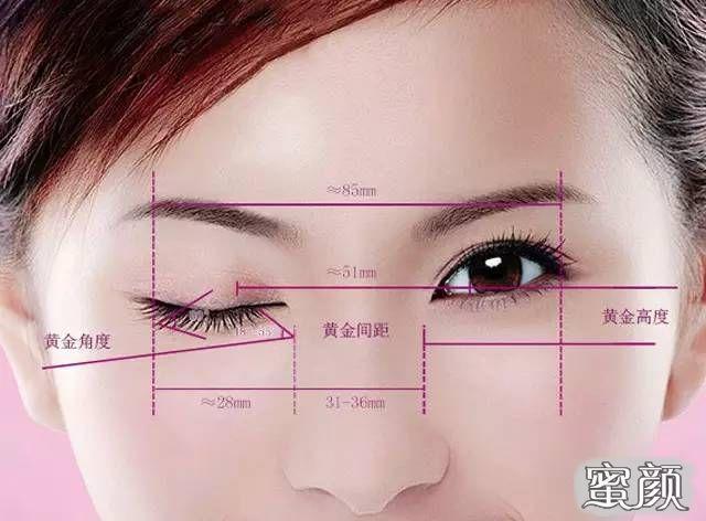 https://img.miyanlife.com/mnt/Editor/2021-02-24/60362c24bdf80.jpg 医美项目 | 切开双眼皮和埋线双眼皮,怎么选? 知识库 第4张