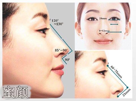 https://img.miyanlife.com/mnt/Editor/2021-02-21/6031d87f7056f.jpg 终于找到重庆的鼻综合+膨体隆鼻案例了 知识库 第1张