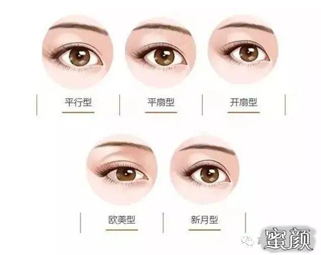 https://img.miyanlife.com/mnt/timg/210222/142G2D08-2.jpg 双眼皮修复如何才能获得 满意双眼皮 知识库 第3张