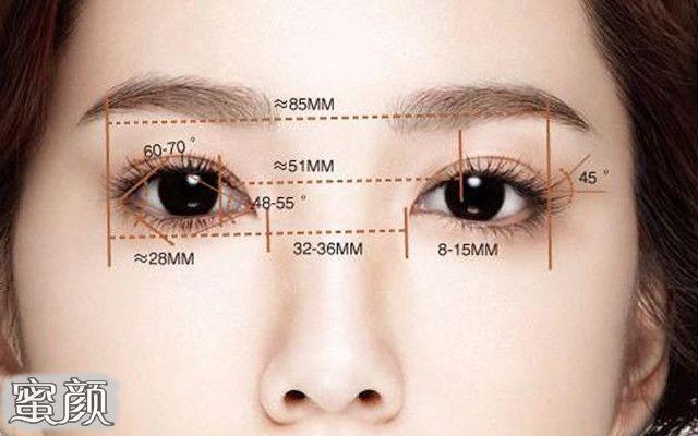 https://img.miyanlife.com/mnt/Editor/2021-02-19/602f3e6d90838.jpg 埋线双眼皮绝对安全?眼部医生解答 知识库 第5张