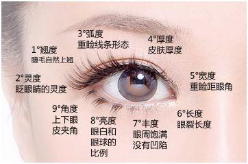 https://img.miyanlife.com/mnt/timg/210219/104Sa020-13.jpg 谁说只有埋线双眼皮最自然?这个妹子割的双眼皮连医生都看不出来! 知识库 第13张