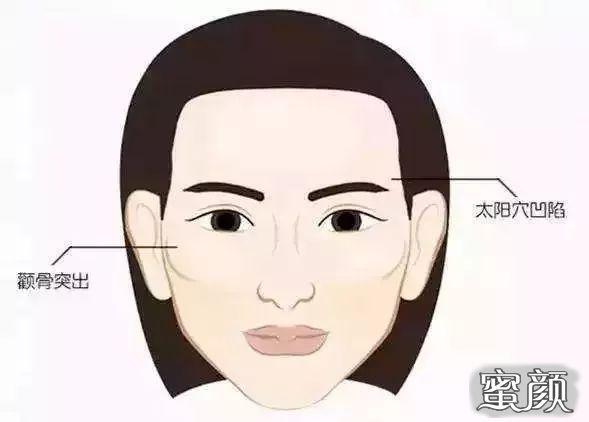 https://img.miyanlife.com/mnt/timg/210212/221ZQ056-2.jpg 在脸上填脂肪,还能让脸变小?是真的吗? 知识库 第3张